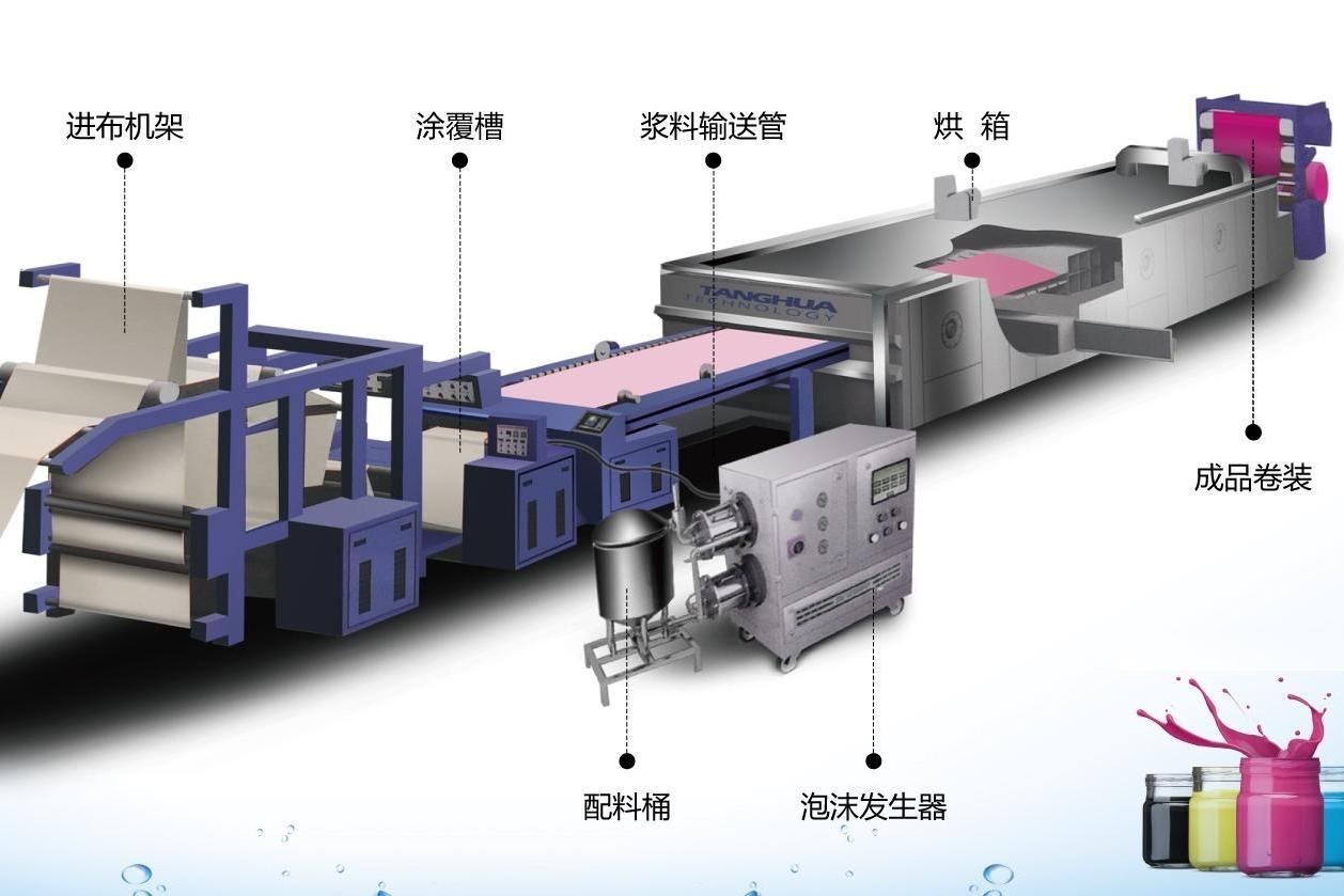 棠华科技清洁染整技术获评中纺联科技指导项目